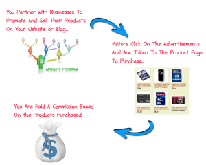 Affiliate_Marketing_Small